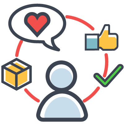 コピーライティング | 新規客を増やす原稿作成